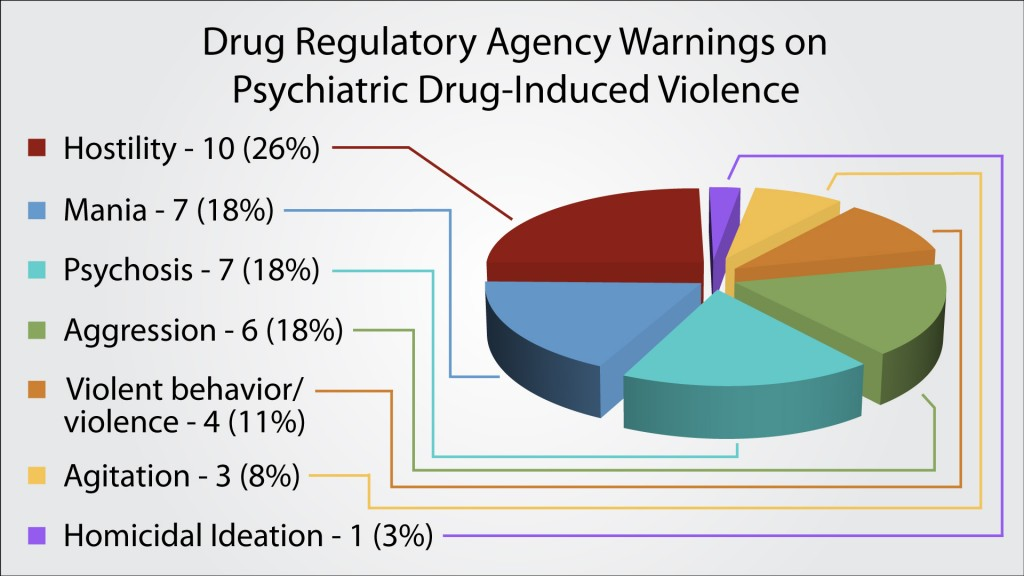 psychiatric side effects of steroid therapy