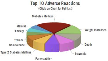 Antipsychotic Drug Side Effects   CCHR International