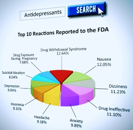 drug effects We also present a comprehensive database of drug effects (offsides) and a  database of drug-drug interaction side effects (twosides) to demonstrate the.