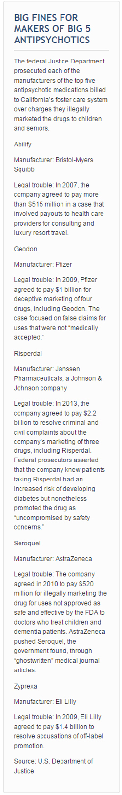 drug-company-fines